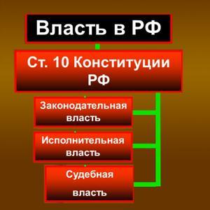 Органы власти Заволжска