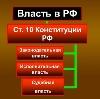 Органы власти в Заволжске